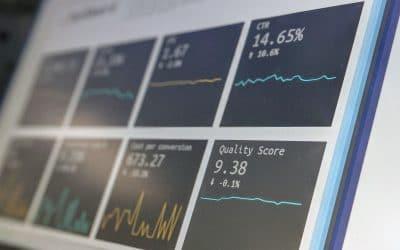 Daglig KPI-styring i en SaaS virksomhed